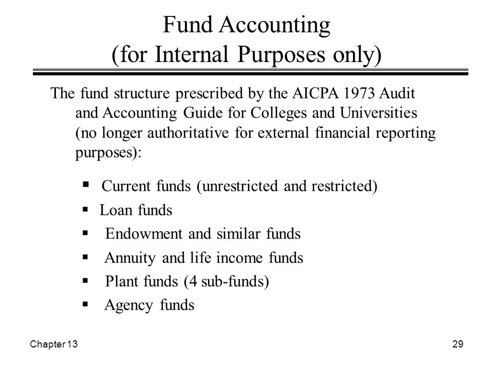 Chapter 1329 The fund structure prescribed by the AICPA 1973 Audit and Accounting Guide for Colleges and Universities (no longer authoritative for external financial reporting purposes):  Current funds (unrestricted and restricted)  Loan funds  Endowment and similar funds  Annuity and life income funds  Plant funds (4 sub-funds)  Agency funds Fund Accounting (for Internal Purposes only)