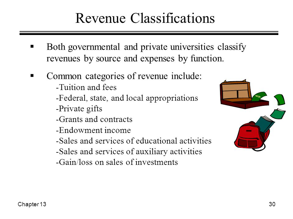 Chapter 1330  Both governmental and private universities classify revenues by source and expenses by function.  Common categories of revenue include
