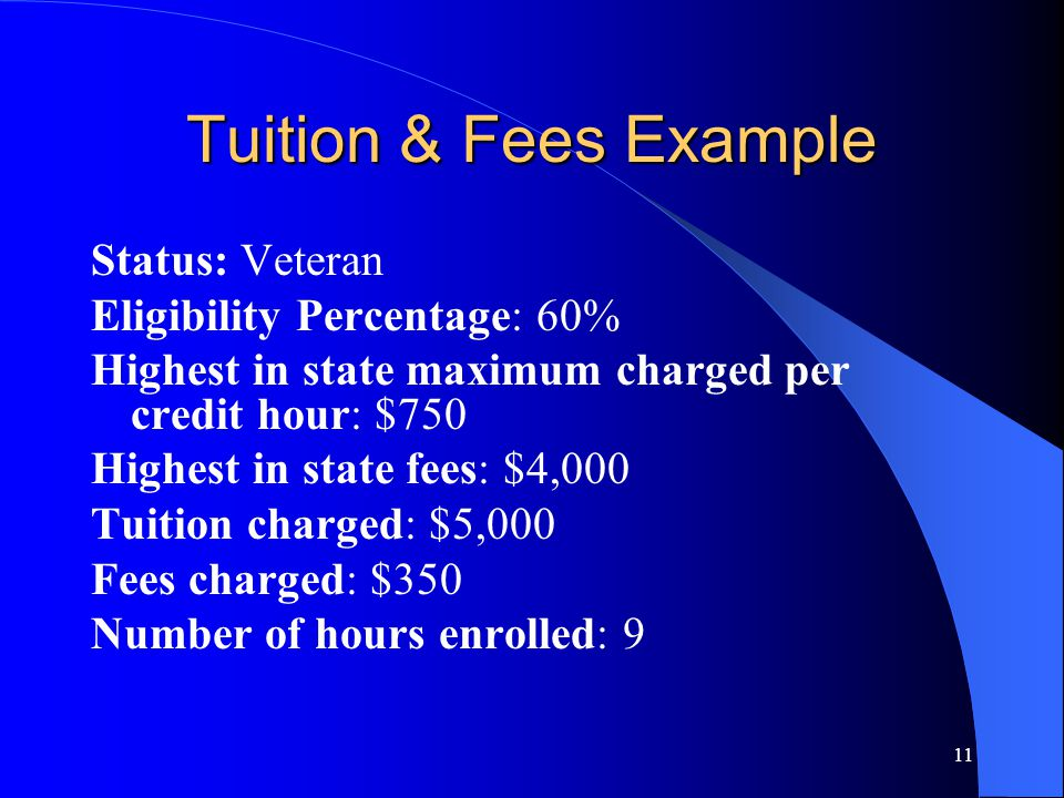 11 Tuition & Fees Example Status: Veteran Eligibility Percentage: 60% Highest in state maximum charged per credit hour: $750 Highest in state fees: $4,000 Tuition charged: $5,000 Fees charged: $350 Number of hours enrolled: 9