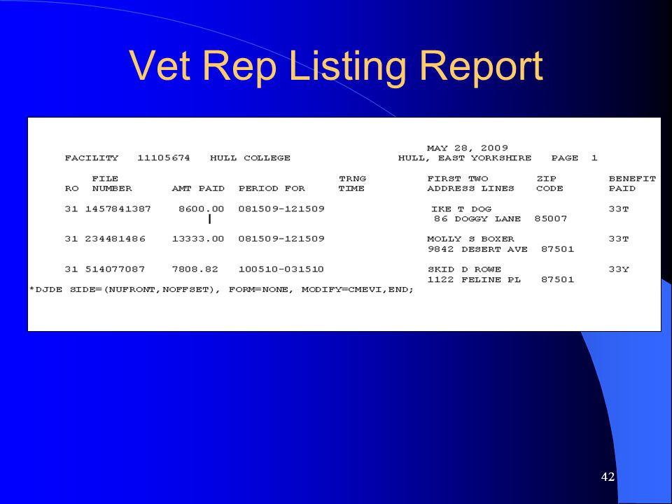 42 Vet Rep Listing Report