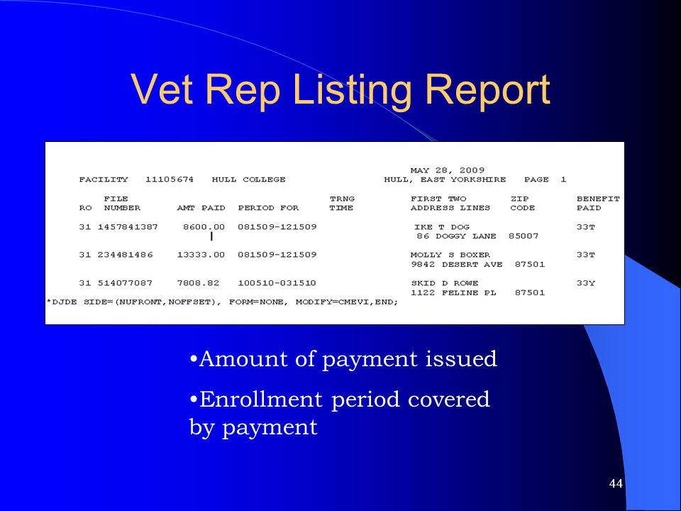 44 Vet Rep Listing Report Amount of payment issued Enrollment period covered by payment