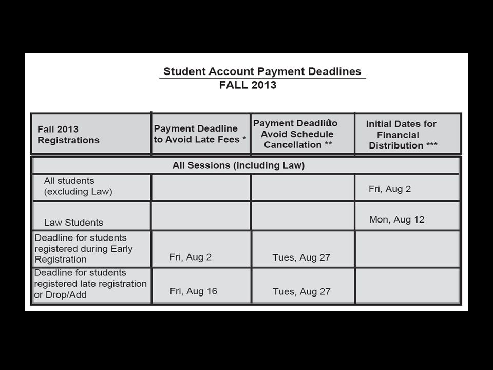 Tuition and Fee Schedules From www.bursar.uga.edu: Select the Tuition and Fee Schedules tab.