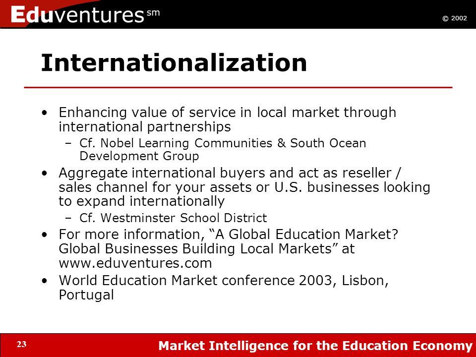 © 2002 Market Intelligence for the Education Economy 23 Internationalization Enhancing value of service in local market through international partners