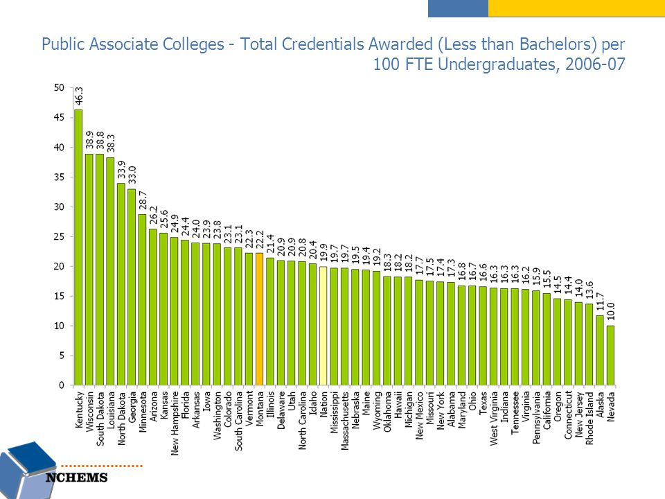 Public Associate Colleges - Total Credentials Awarded (Less than Bachelors) per 100 FTE Undergraduates, 2006-07