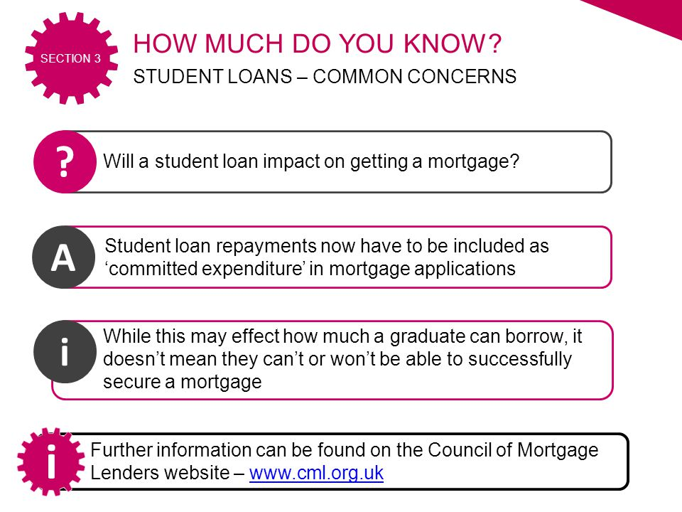 2015/16 SECTION 3 . Will a student loan impact on getting a mortgage.