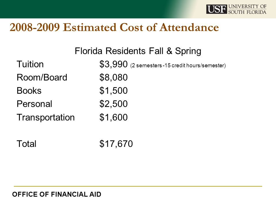 2008-2009 Estimated Cost of Attendance Florida Residents Fall & Spring Tuition$3,990 (2 semesters -15 credit hours/semester) Room/Board$8,080 Books$1,