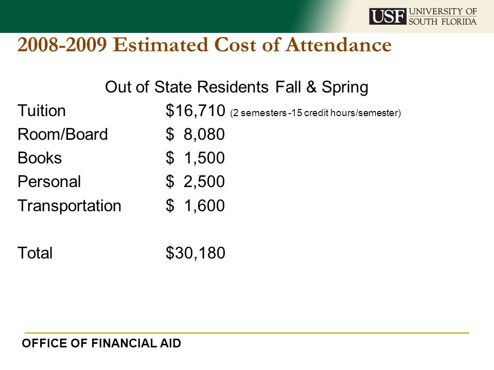 2008-2009 Estimated Cost of Attendance Out of State Residents Fall & Spring Tuition$16,710 (2 semesters -15 credit hours/semester) Room/Board$ 8,080 B