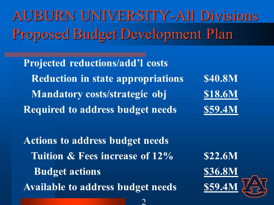AUBURN UNIVERSITY-All Divisions Proposed Budget Development Plan Projected reductions/add'l costs Reduction in state appropriations$40.8M Mandatory co