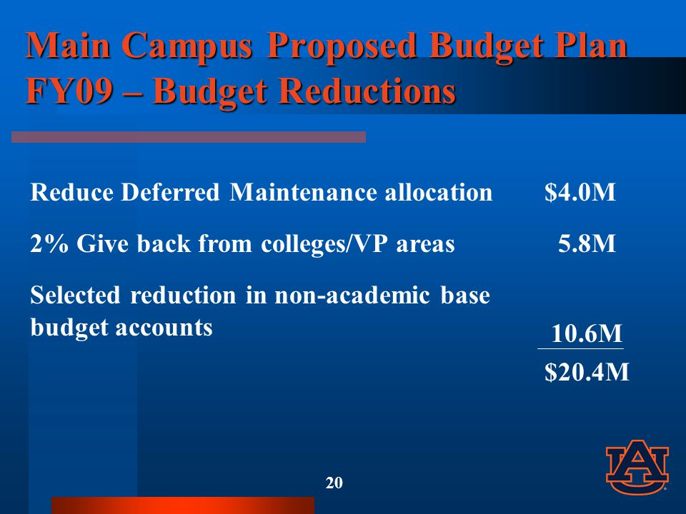 Main Campus Proposed Budget Plan FY09 – Budget Reductions Reduce Deferred Maintenance allocation$4.0M 2% Give back from colleges/VP areas 5.8M Selecte