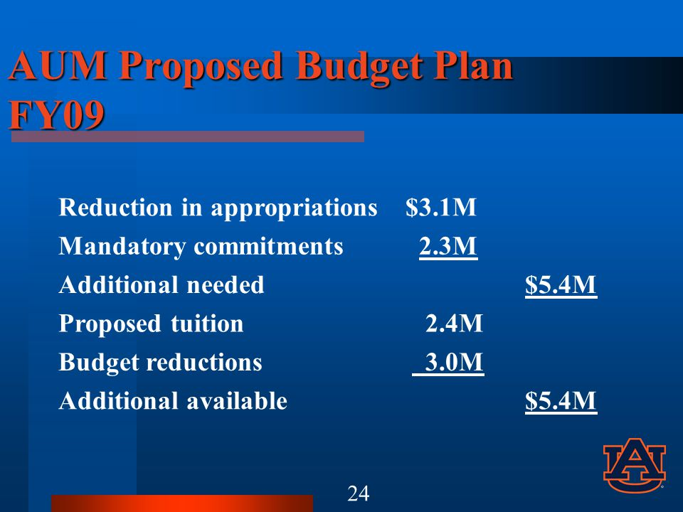 AUM Proposed Budget Plan FY09 Reduction in appropriations$3.1M Mandatory commitments 2.3M Additional needed$5.4M Proposed tuition 2.4M Budget reductions 3.0M Additional available$5.4M 24