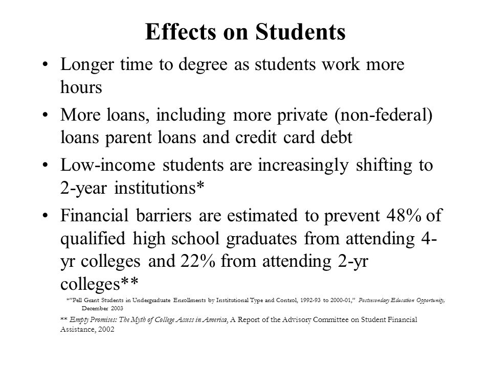 Effects on Students Longer time to degree as students work more hours More loans, including more private (non-federal) loans parent loans and credit card debt Low-income students are increasingly shifting to 2-year institutions* Financial barriers are estimated to prevent 48% of qualified high school graduates from attending 4- yr colleges and 22% from attending 2-yr colleges** * Pell Grant Students in Undergraduate Enrollments by Institutional Type and Control, 1992-93 to 2000-01, Postsecondary Education Opportunity, December 2003 ** Empty Promises: The Myth of College Access in America, A Report of the Advisory Committee on Student Financial Assistance, 2002
