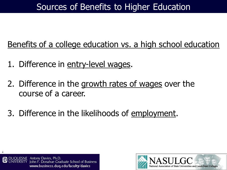 5 Difference in Entry-Level Wages Source:Statistical Abstract of the United States, 2004-2005 Starting salaries 42% higher for degreed workers