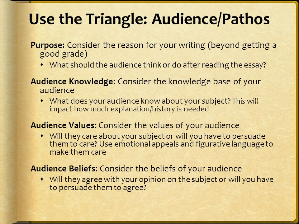 Use the Triangle: Audience/Pathos Purpose: Consider the reason for your writing (beyond getting a good grade)  What should the audience think or do a
