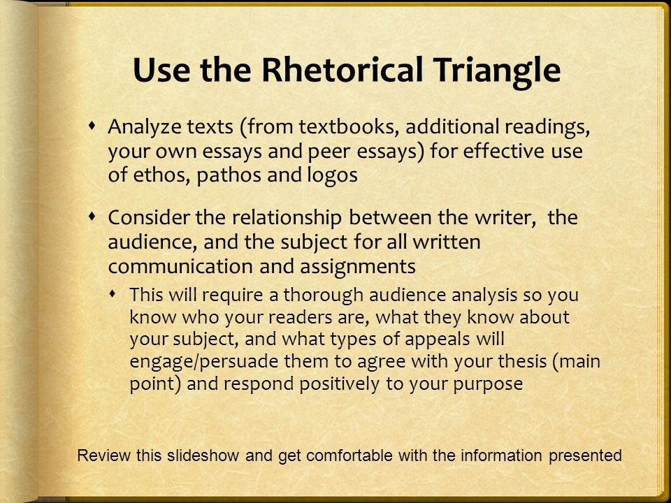 Use the Rhetorical Triangle  Analyze texts (from textbooks, additional readings, your own essays and peer essays) for effective use of ethos, pathos