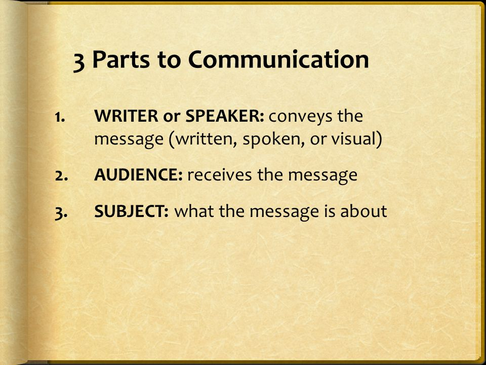 3 Parts to Communication 1.WRITER or SPEAKER: conveys the message (written, spoken, or visual) 2.AUDIENCE: receives the message 3.SUBJECT: what the me