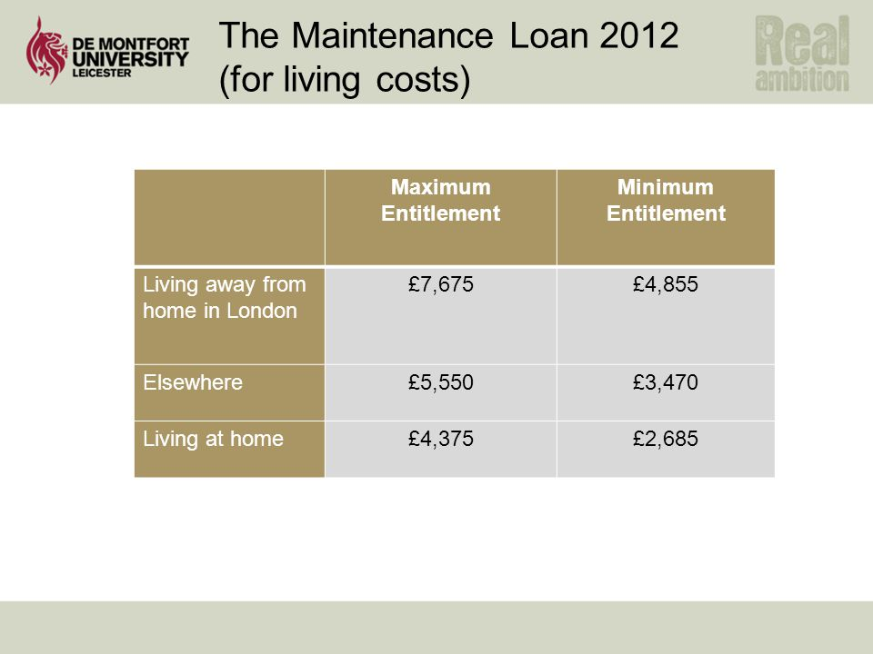 The Maintenance Loan 2012 (for living costs) Maximum Entitlement Minimum Entitlement Living away from home in London £7,675£4,855 Elsewhere£5,550£3,470 Living at home£4,375£2,685