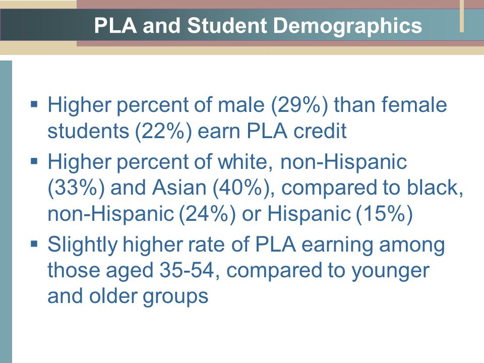 PLA and Student Demographics  Higher percent of male (29%) than female students (22%) earn PLA credit  Higher percent of white, non-Hispanic (33%) and Asian (40%), compared to black, non-Hispanic (24%) or Hispanic (15%)  Slightly higher rate of PLA earning among those aged 35-54, compared to younger and older groups