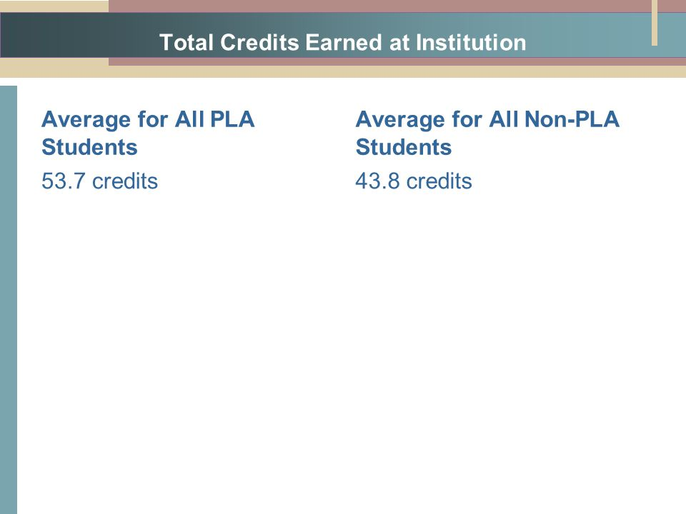 Total Credits Earned at Institution Average for All PLA Students 53.7 credits Average for All Non-PLA Students 43.8 credits