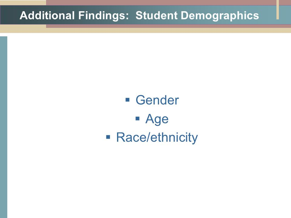 Additional Findings: Student Demographics  Gender  Age  Race/ethnicity