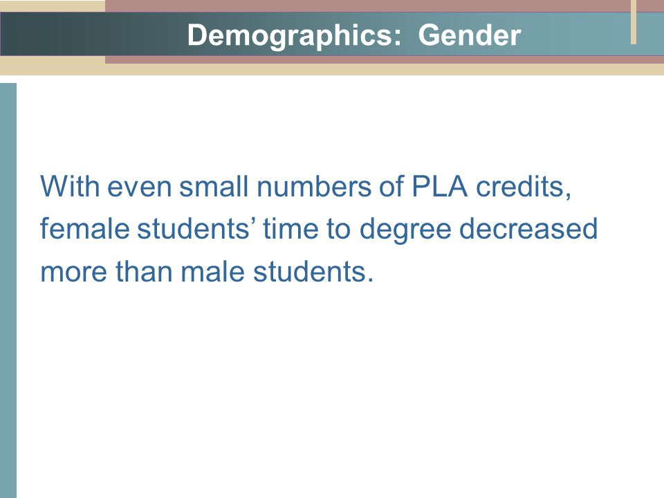 Demographics: Gender With even small numbers of PLA credits, female students' time to degree decreased more than male students.