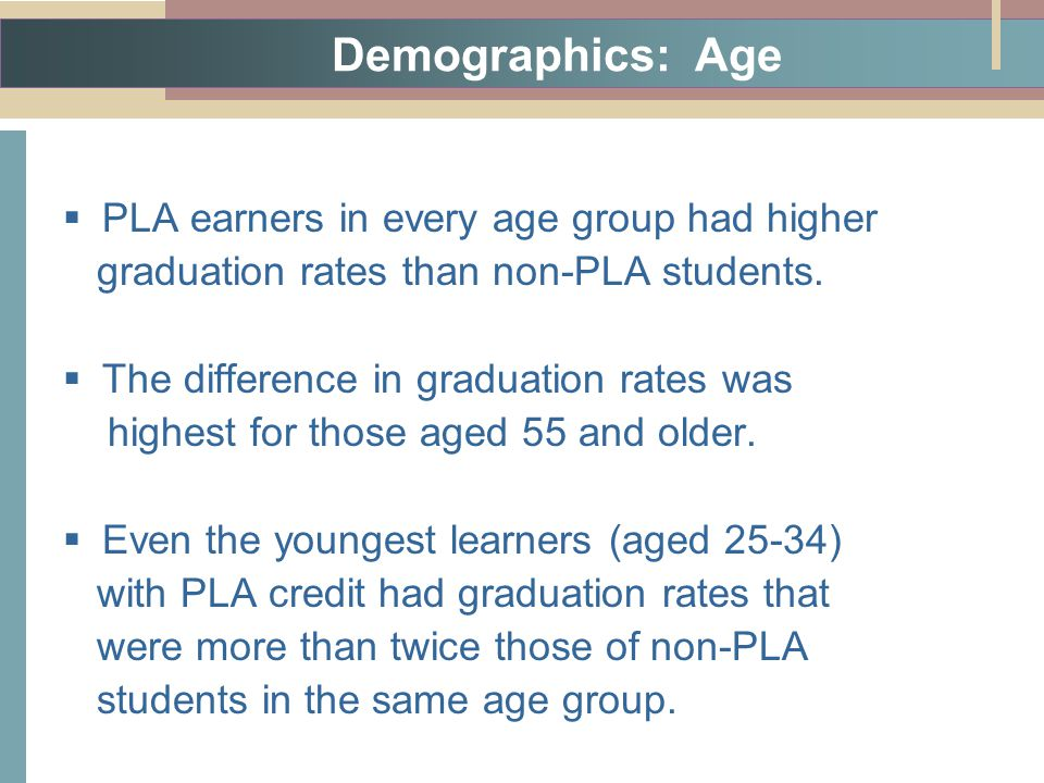 Demographics: Age  PLA earners in every age group had higher graduation rates than non-PLA students.