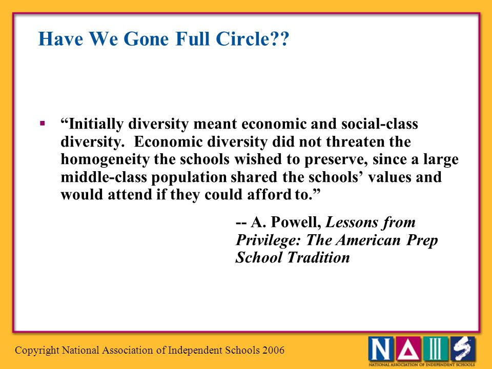 "Copyright National Association of Independent Schools 2006 Have We Gone Full Circle??  ""Initially diversity meant economic and social-class diversity"