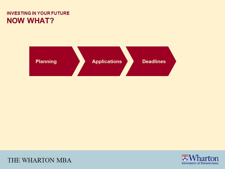 THE WHARTON MBA DeadlinesApplicationsPlanning INVESTING IN YOUR FUTURE NOW WHAT