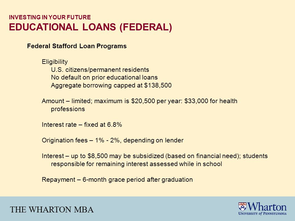 THE WHARTON MBA Federal Stafford Loan Programs Eligibility U.S.