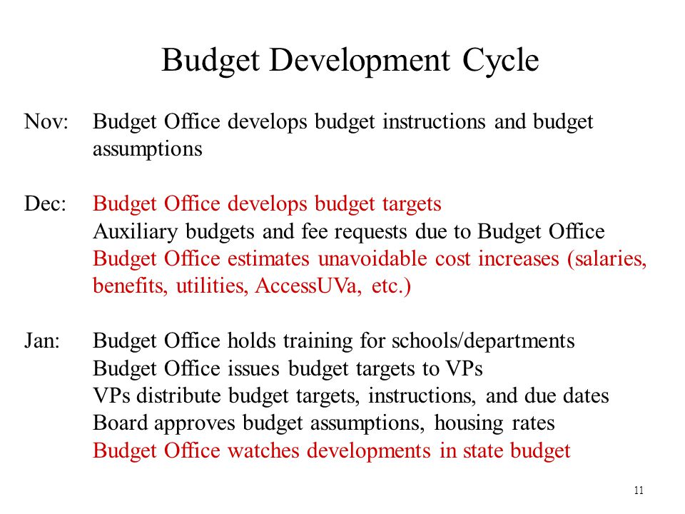 11 Budget Development Cycle Nov:Budget Office develops budget instructions and budget assumptions Dec:Budget Office develops budget targets Auxiliary budgets and fee requests due to Budget Office Budget Office estimates unavoidable cost increases (salaries, benefits, utilities, AccessUVa, etc.) Jan:Budget Office holds training for schools/departments Budget Office issues budget targets to VPs VPs distribute budget targets, instructions, and due dates Board approves budget assumptions, housing rates Budget Office watches developments in state budget