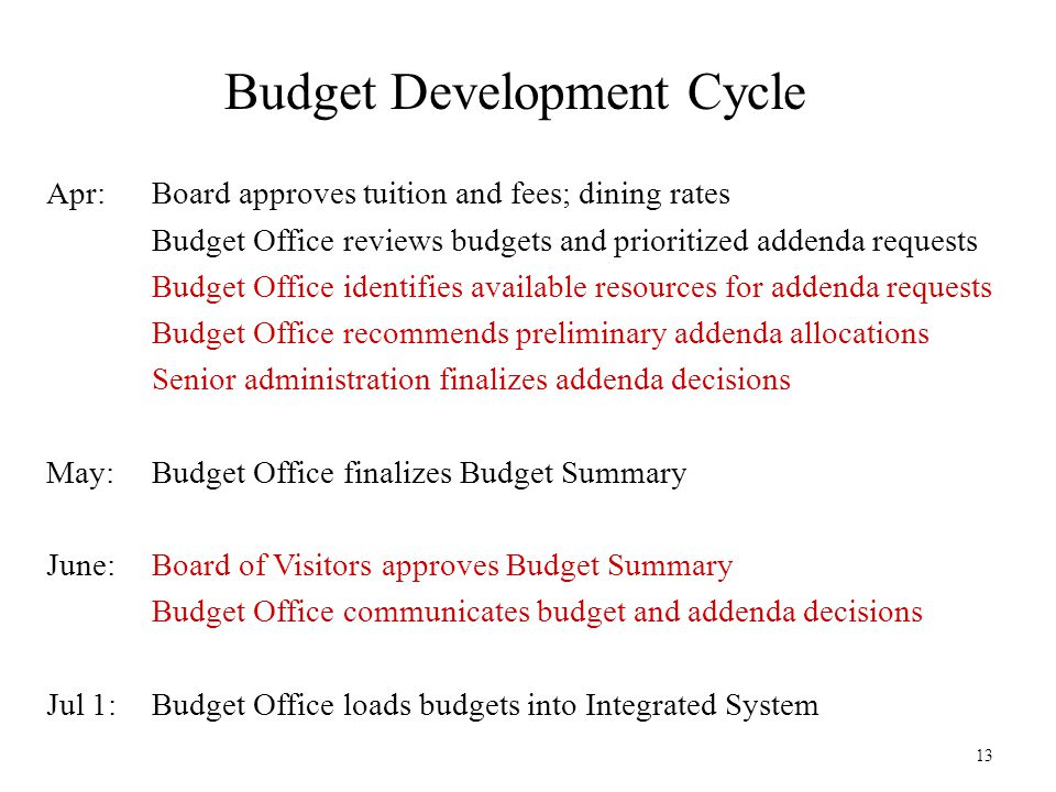13 Apr:Board approves tuition and fees; dining rates Budget Office reviews budgets and prioritized addenda requests Budget Office identifies available resources for addenda requests Budget Office recommends preliminary addenda allocations Senior administration finalizes addenda decisions May:Budget Office finalizes Budget Summary June:Board of Visitors approves Budget Summary Budget Office communicates budget and addenda decisions Jul 1: Budget Office loads budgets into Integrated System Budget Development Cycle