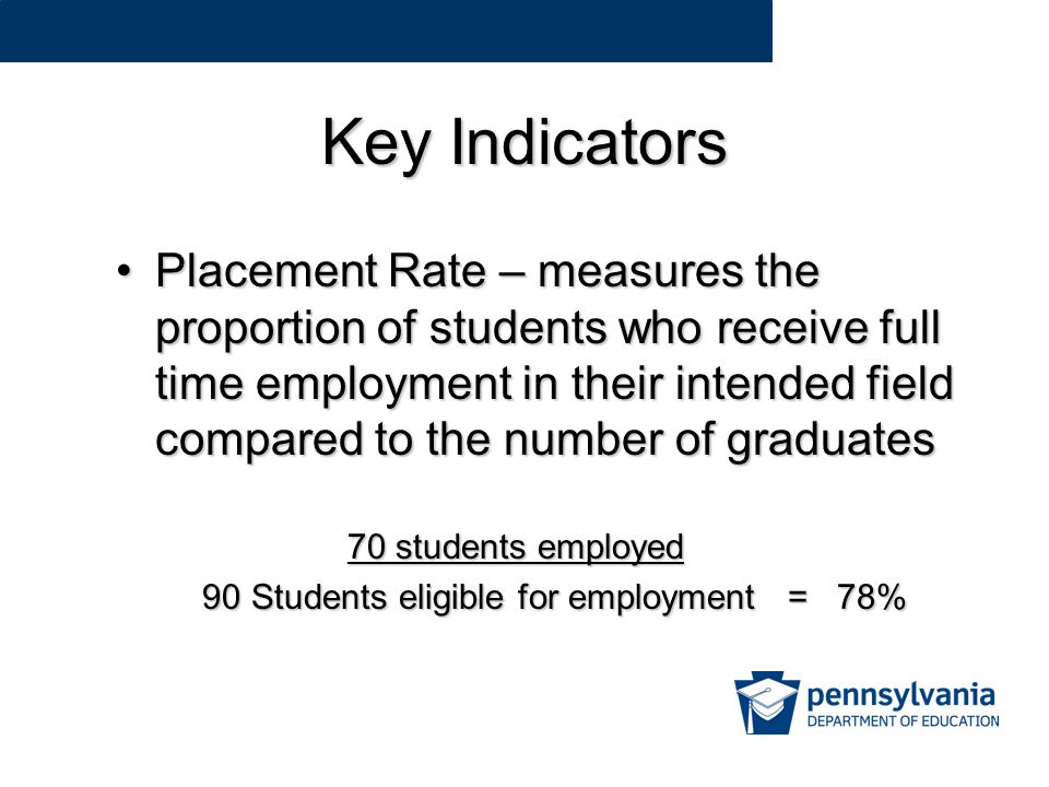 Key Indicators Placement Rate – measures the proportion of students who receive full time employment in their intended field compared to the number of graduatesPlacement Rate – measures the proportion of students who receive full time employment in their intended field compared to the number of graduates 70 students employed 70 students employed 90 Students eligible for employment = 78% 90 Students eligible for employment = 78%