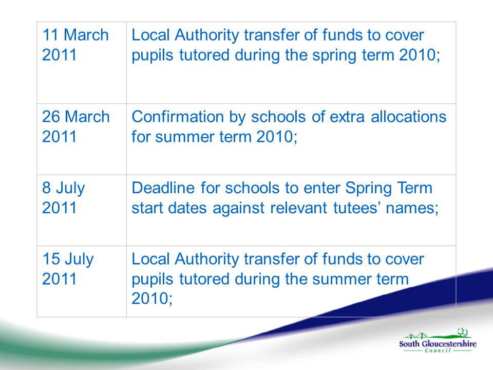 11 March 2011 Local Authority transfer of funds to cover pupils tutored during the spring term 2010; 26 March 2011 Confirmation by schools of extra allocations for summer term 2010; 8 July 2011 Deadline for schools to enter Spring Term start dates against relevant tutees' names; 15 July 2011 Local Authority transfer of funds to cover pupils tutored during the summer term 2010;