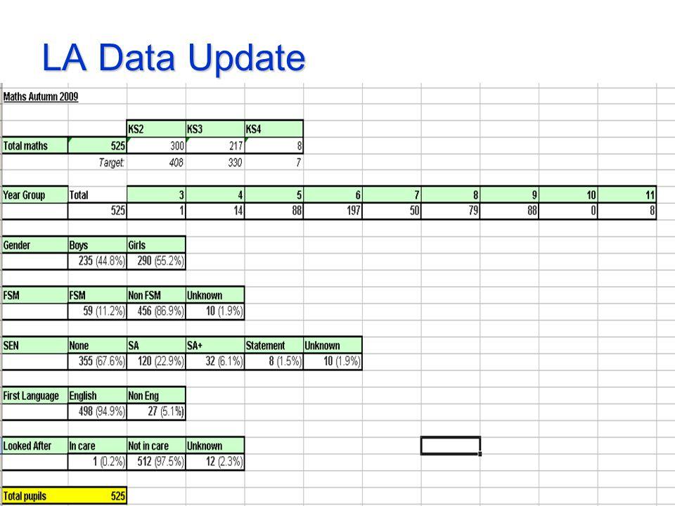 LA Data Update