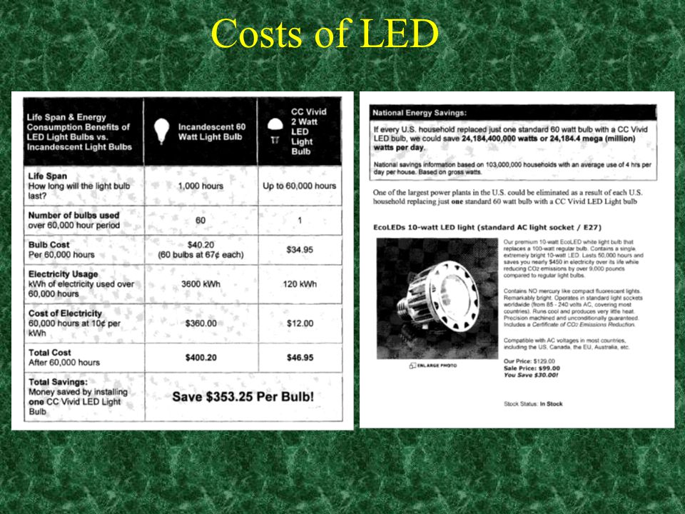 Costs of LED