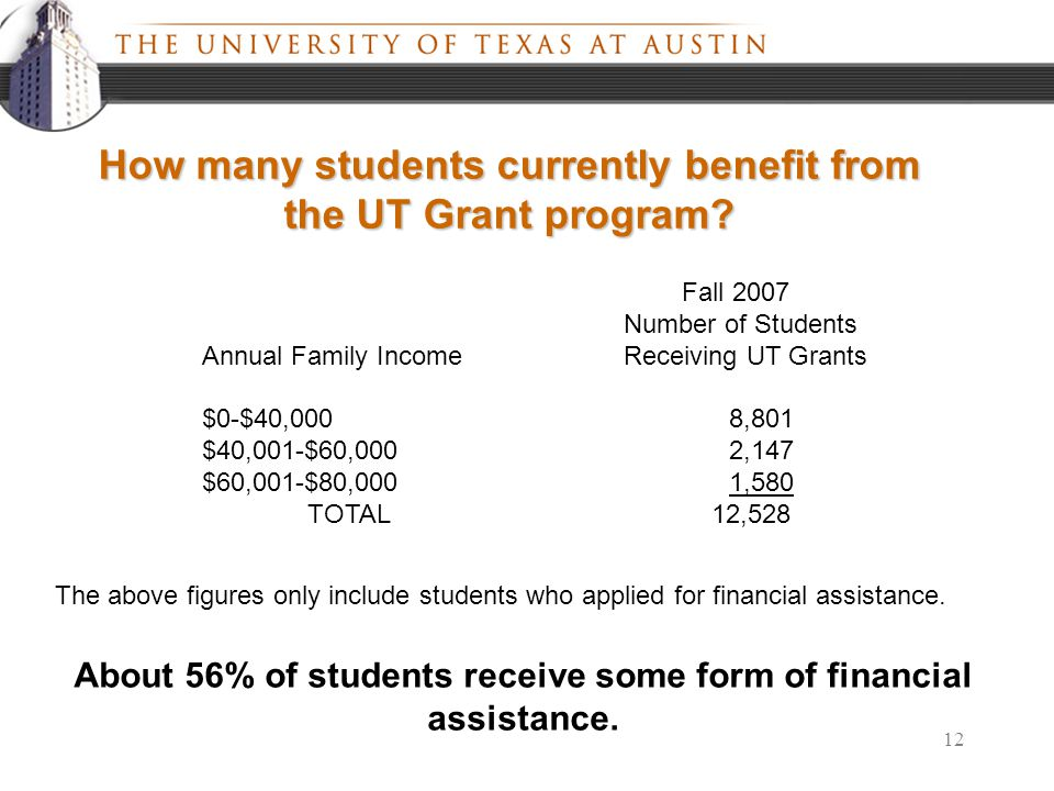 12 How many students currently benefit from the UT Grant program.