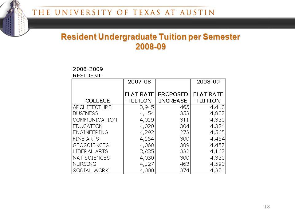 18 Resident Undergraduate Tuition per Semester 2008-09