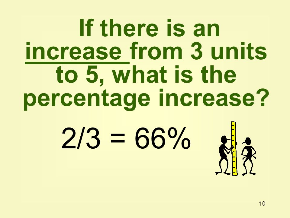 10 If there is an increase from 3 units to 5, what is the percentage increase? 2/3 = 66%