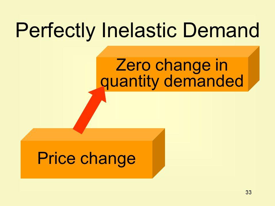 33 Price change Zero change in quantity demanded Perfectly Inelastic Demand