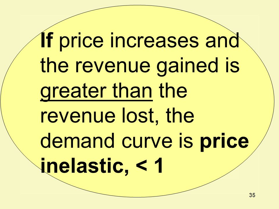 35 If price increases and the revenue gained is greater than the revenue lost, the demand curve is price inelastic, < 1
