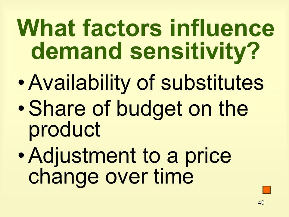 40 What factors influence demand sensitivity.