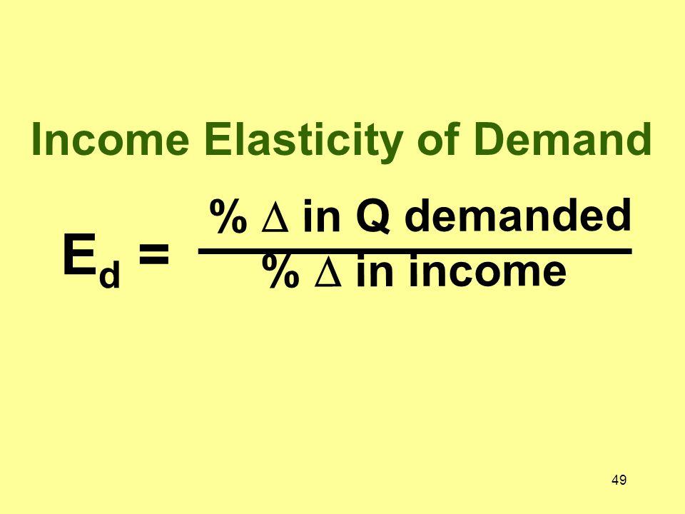 49 %  in Q demanded %  in income E d = Income Elasticity of Demand