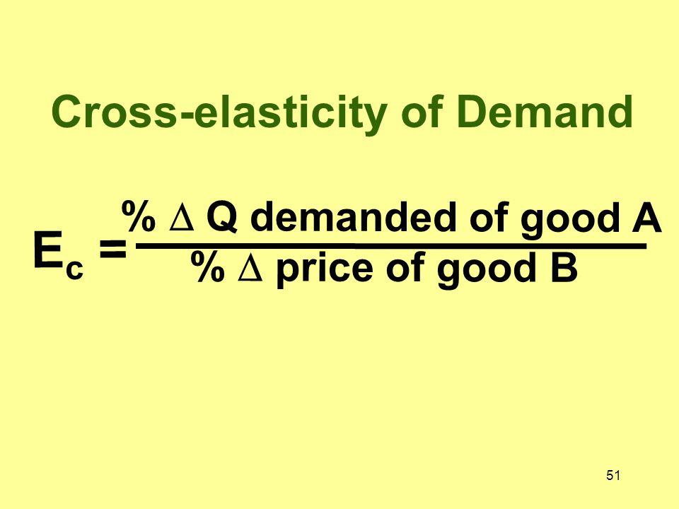 51 %  Q demanded of good A %  price of good B E c = Cross-elasticity of Demand