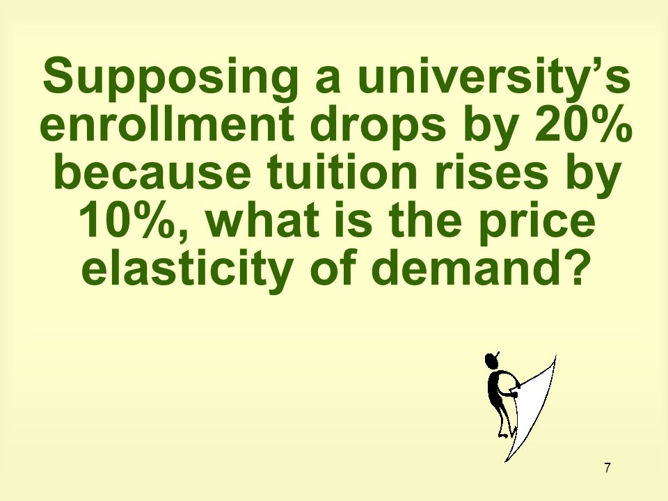7 Supposing a university's enrollment drops by 20% because tuition rises by 10%, what is the price elasticity of demand?