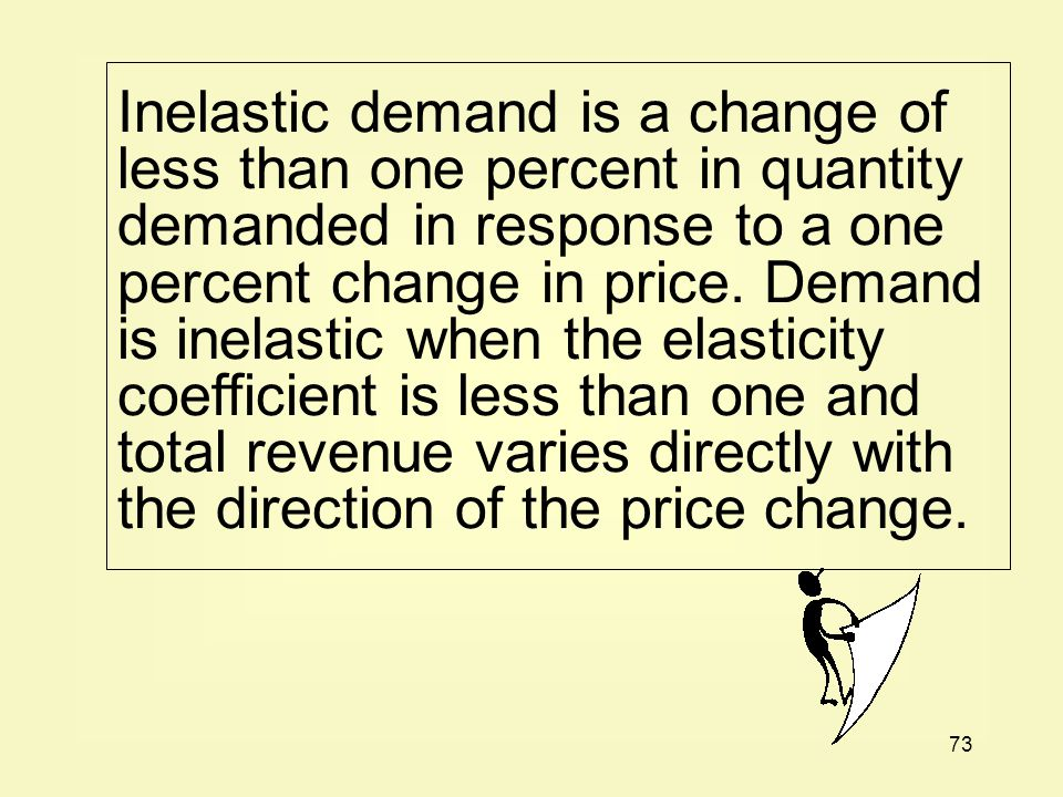 73 Inelastic demand is a change of less than one percent in quantity demanded in response to a one percent change in price.