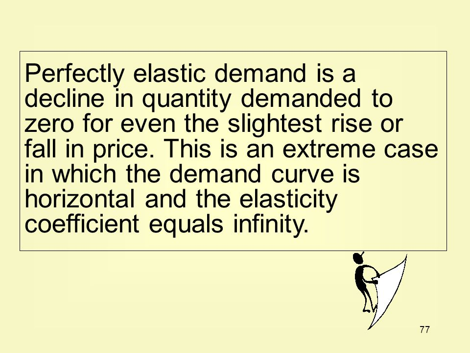 77 Perfectly elastic demand is a decline in quantity demanded to zero for even the slightest rise or fall in price.