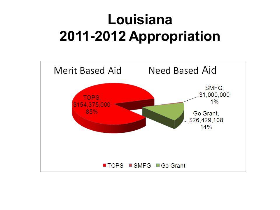 Louisiana 2011-2012 Appropriation