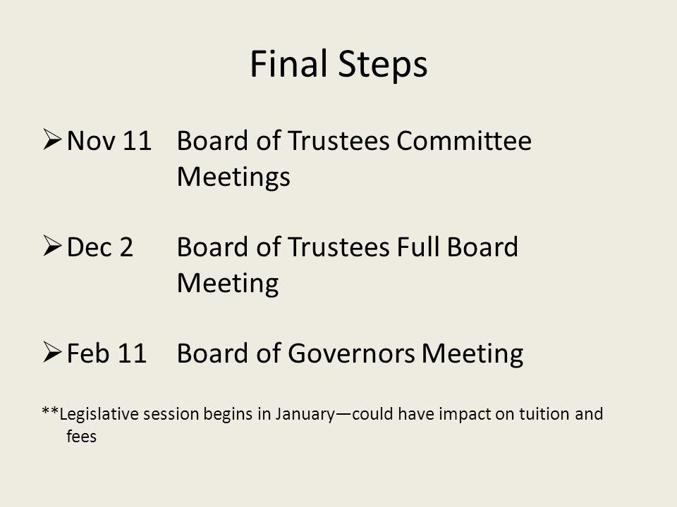 Final Steps  Nov 11Board of Trustees Committee Meetings  Dec 2Board of Trustees Full Board Meeting  Feb 11Board of Governors Meeting **Legislative