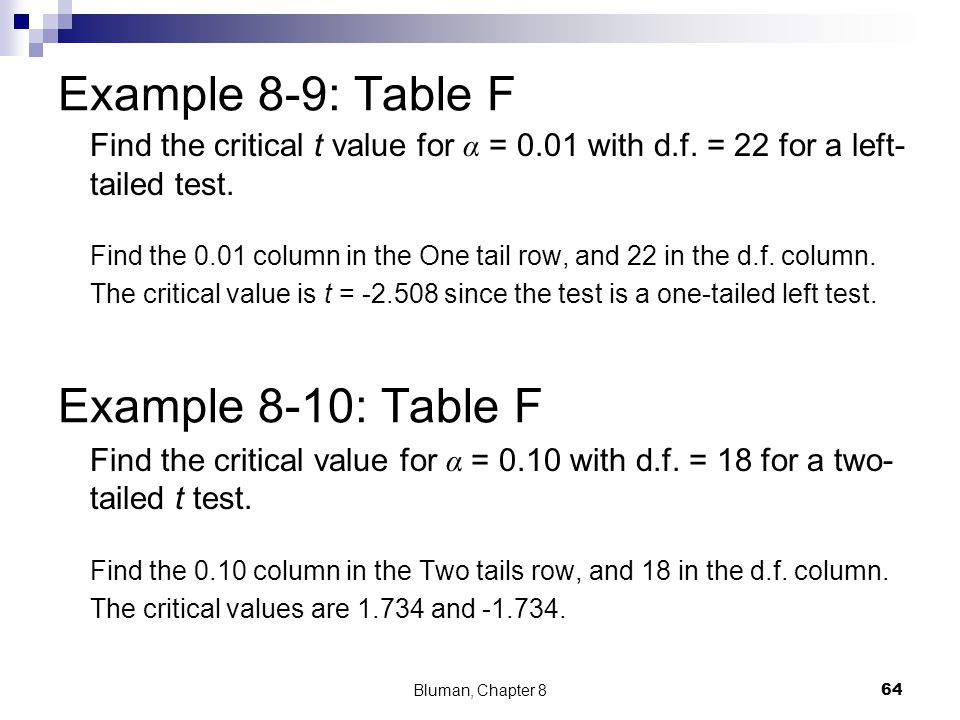 Example 8-9: Table F Find the critical t value for α = 0.01 with d.f. = 22 for a left- tailed test. Find the 0.01 column in the One tail row, and 22 i