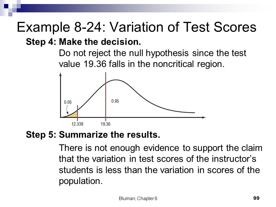Step 4: Make the decision. Do not reject the null hypothesis since the test value 19.36 falls in the noncritical region. Step 5: Summarize the results