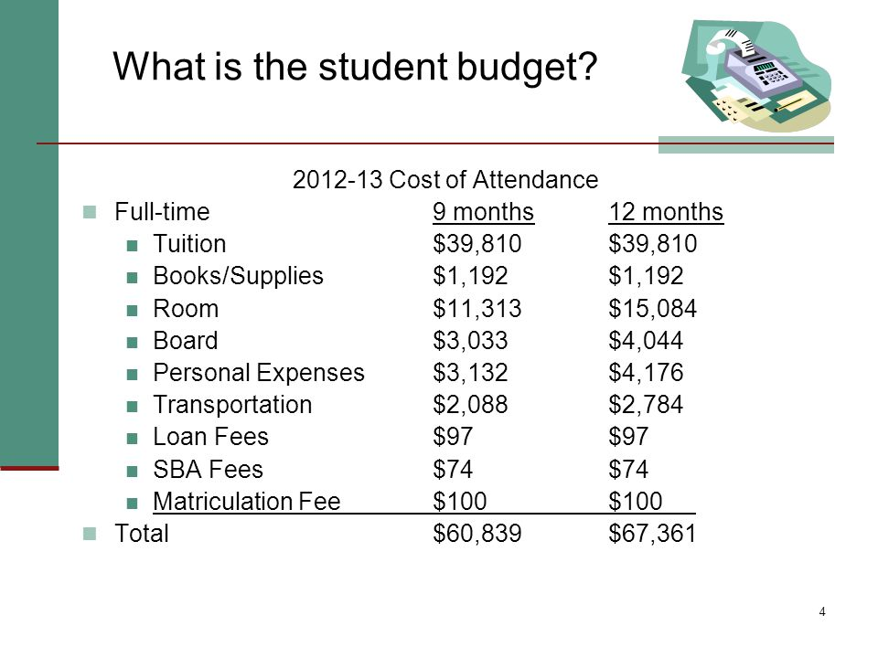 4 What is the student budget? 2012-13 Cost of Attendance Full-time9 months12 months Tuition$39,810$39,810 Books/Supplies$1,192$1,192 Room$11,313$15,08